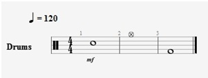 how to read drums notation